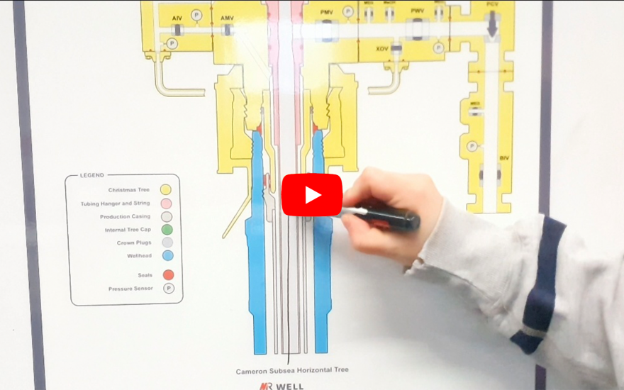 Deliver your message with clarity – on any whiteboard!